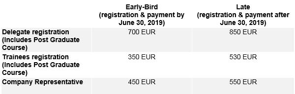WGO WCOG2019 Updated Registration - 5/24/19