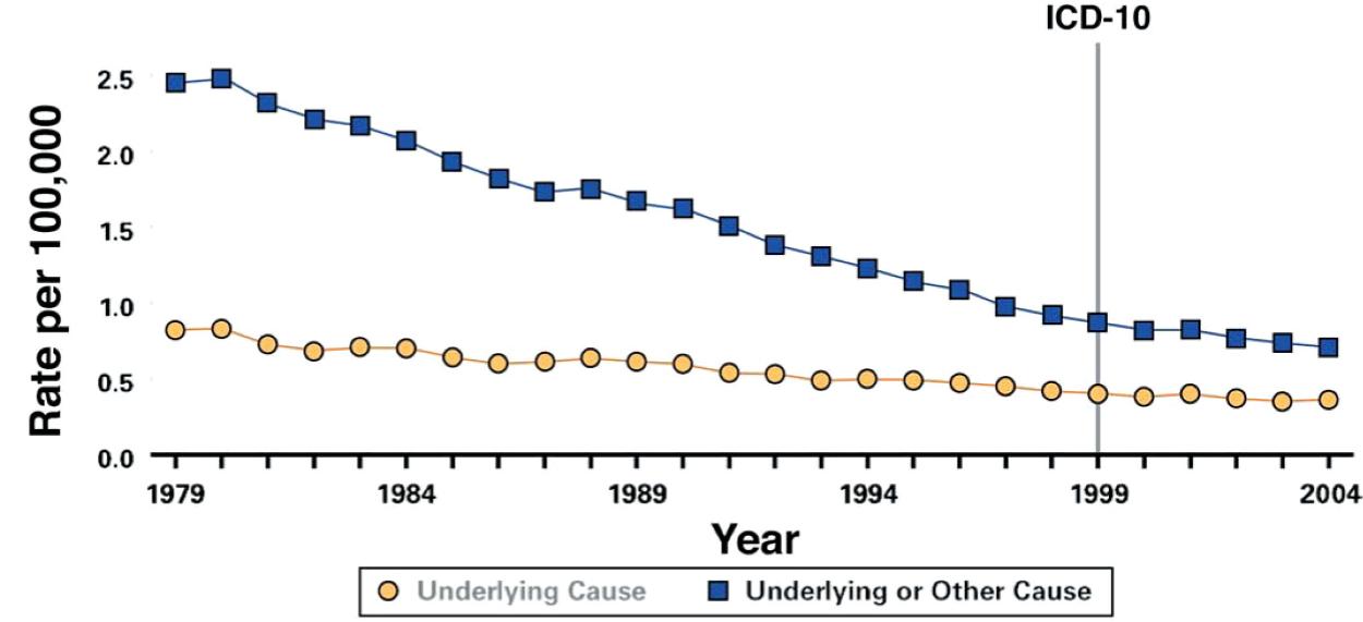 The Growing Global Burden of Gallstone Disease | World