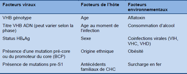 French | World Gastroenterology Organisation