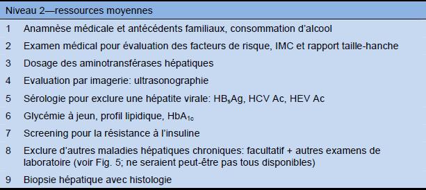 ferritine élevée cancer du poumon
