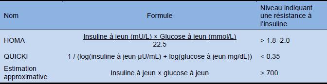 glucose a jeun