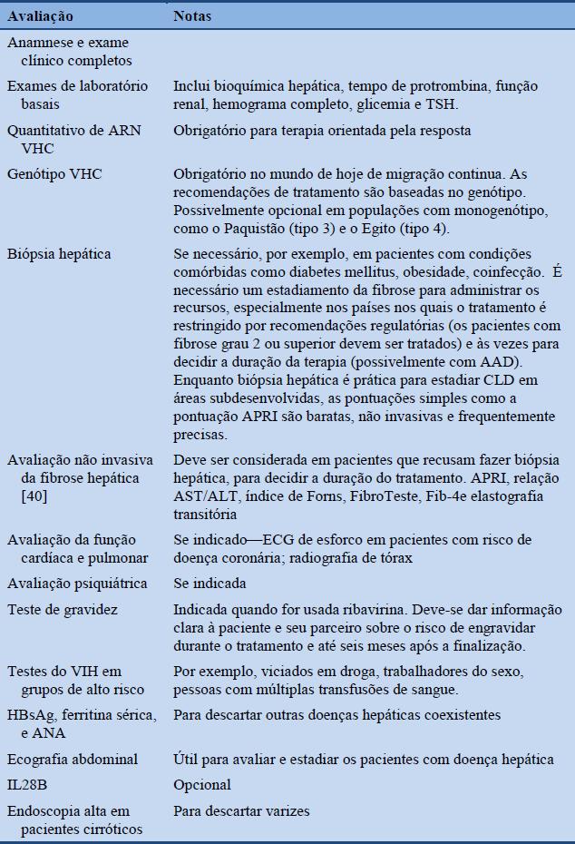 indice protrombina