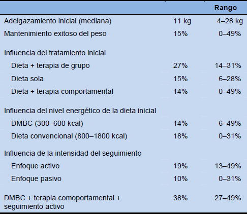 Calcular las calor as de los alimentos macronutrientes - Calcular calorias de los alimentos ...