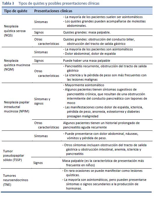 ca 19-9 niveles en pancreatitis y diabetes